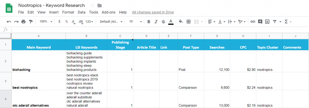 Example keyword research sheet