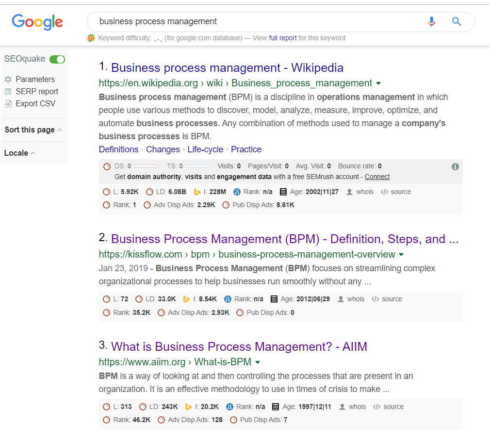 business process management results