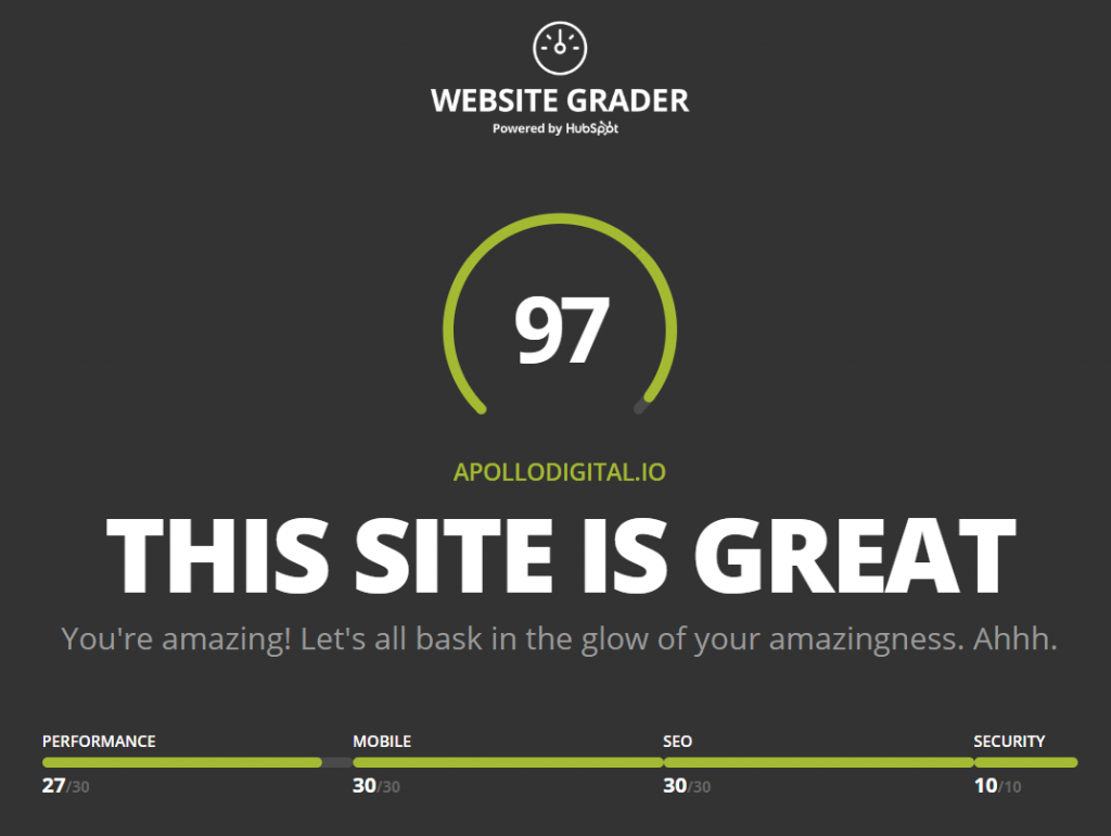 Website Grader powered by HubSpot