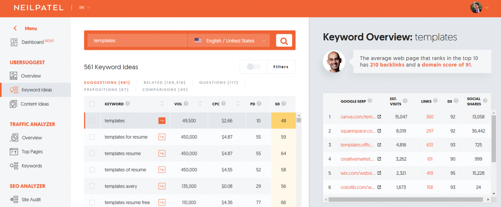 neilpatel keyword ideas