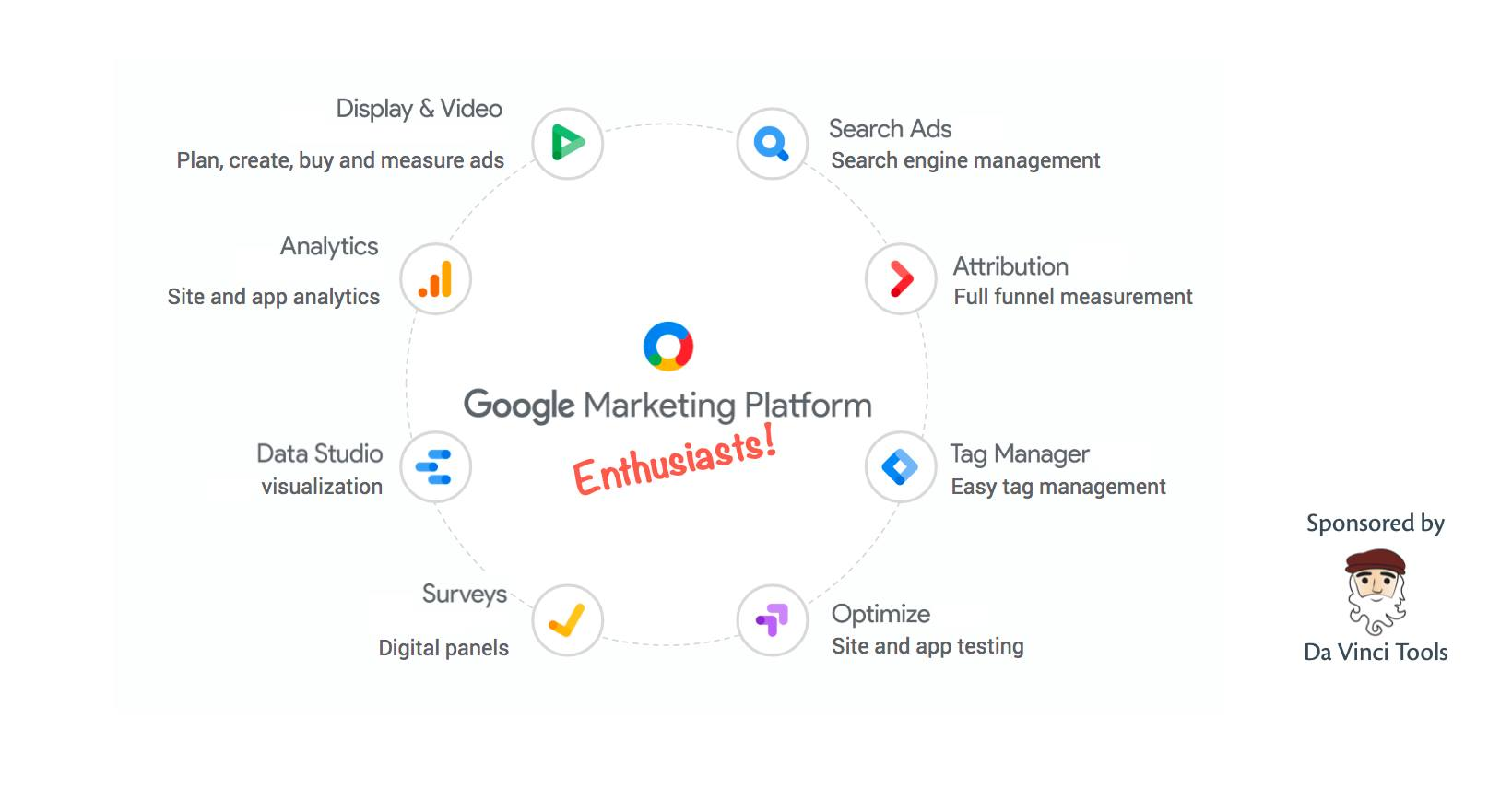 Google Marketing Platform Facebook Group