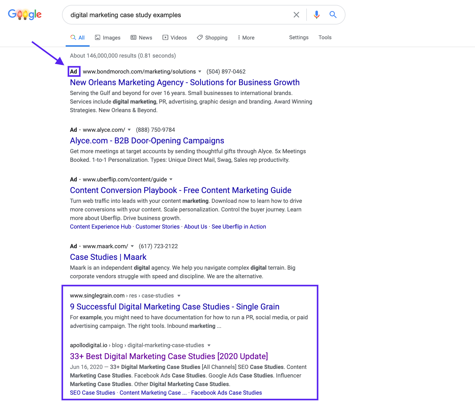 Organic ranking versus Ads on Google