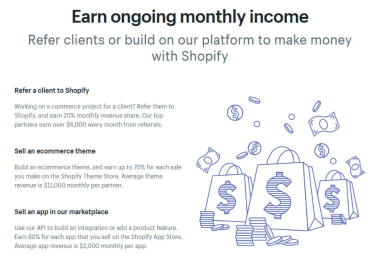 Shopify - Growth Hacking Examples